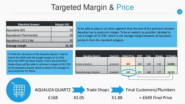 notes on aqualisa quartz case study summary