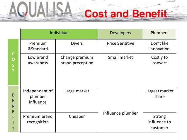 what is the quartz value proposition to plumbers Aqualisa quartz what is the quartz value proposition to plumbers and to the consumers.