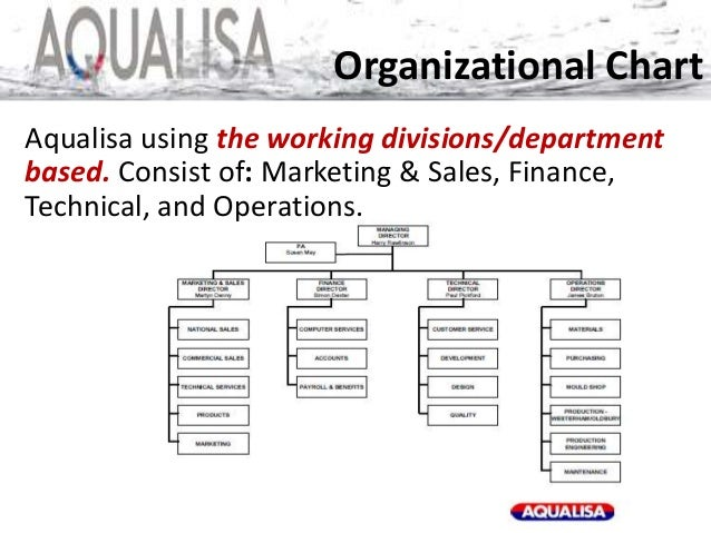financial analysis aqualisa quartz The case study is about aqualisa quartz, a superior shower brand which had poor sales the case study discusses about the possible ways in which sales can be increased total word count 681.