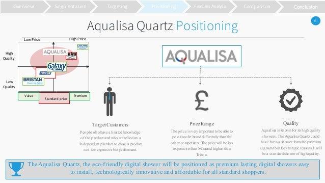 aqualisa quartz case study solution