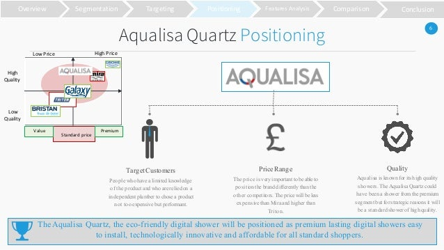 aqualisa quartz value proposition Benefits&of&the&quartz&might&decrease&sales&of&aqualisa's&existing&products&they&believed& aqualisa's&customer&value&proposition&r&especiallyforthequartz.