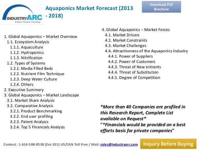 Aquaponics market is potential enough to touch $1 billion mark by 202…