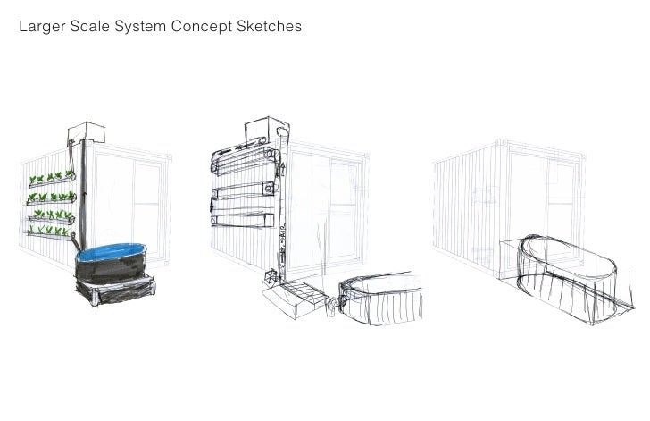 Larger Scale System Concept Sketches