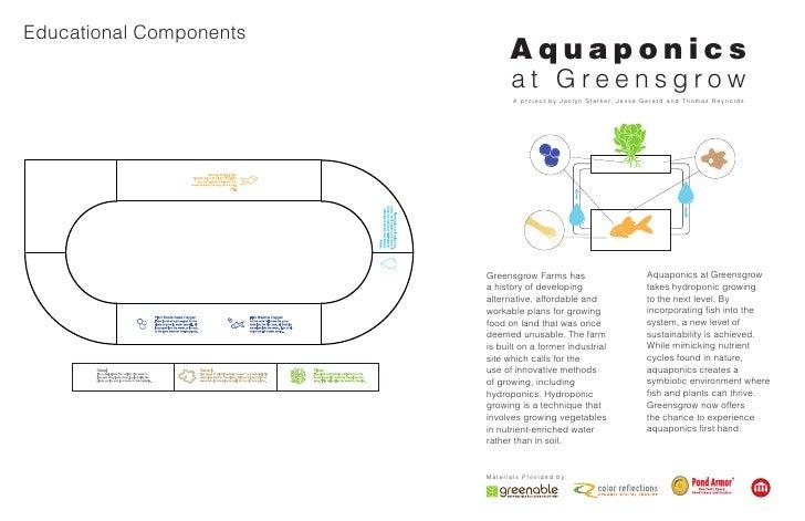 Educational Components                                Aquaponics                                at Greensgrow             ...