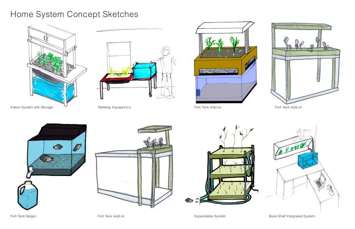 Home System Concept Sketches     Indoor System with Storage   Tabletop Aquaponics   Fish Tank Add on       Fish Tank Add o...