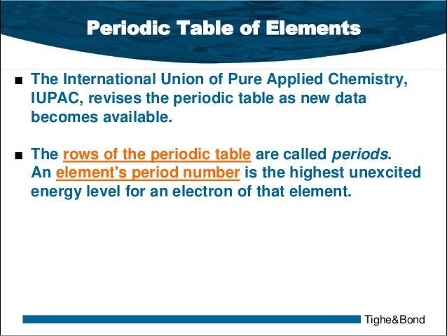 Chemistry for water treatment plant operators 20 tighebond periodic table urtaz Gallery