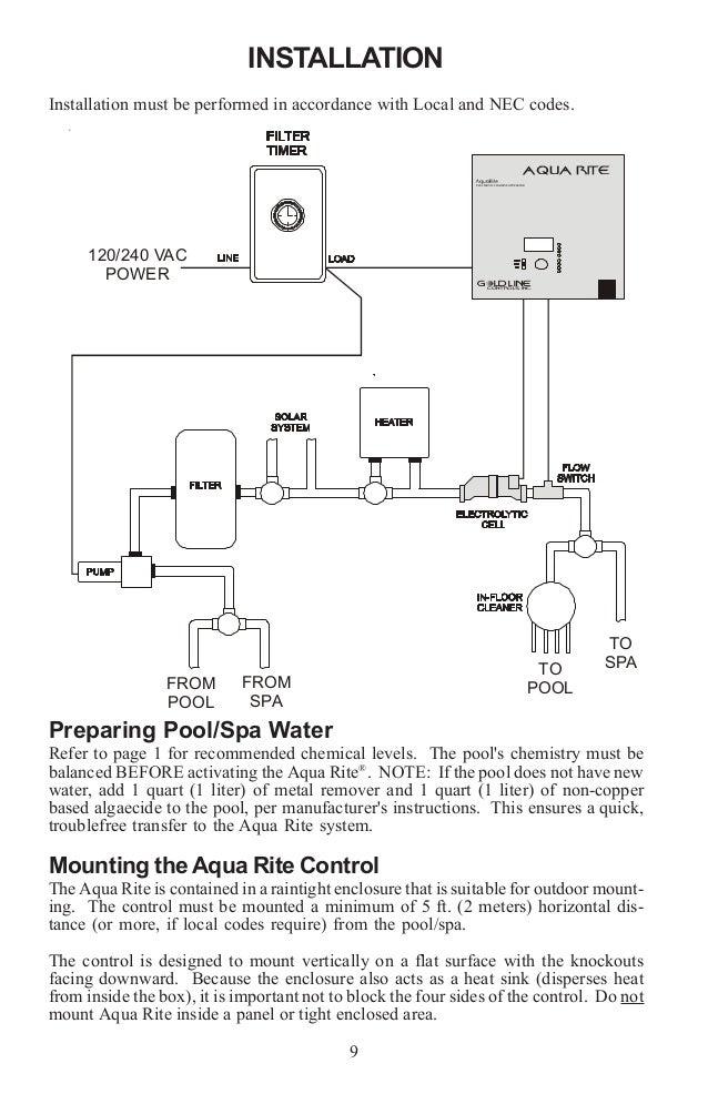 aqua riteaquarite manual 12 638?cb=1374007816 aqua rite&aquarite manual aqua rite wiring diagram at gsmx.co