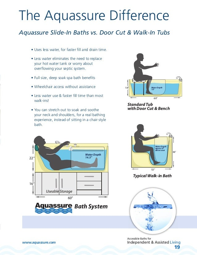 Aquassure Brochure Active Living Spa Wheelchair Accessible Slide-in B…