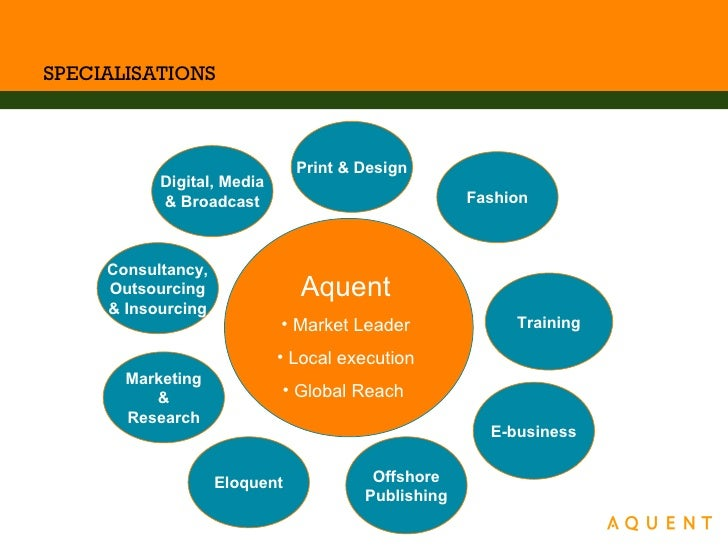 Attracting clients in graphic design and illustration - Aquent