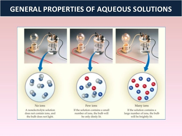 "aqueous metathesis reactions When water is the solvent, the solution is called an aqueous solution aqueous reactions molecular compounds interact with water, but most do not dissociate some molecular substances react with water when they dissolve aqueous reactions metathesis comes from a greek word that means ""to transpose."