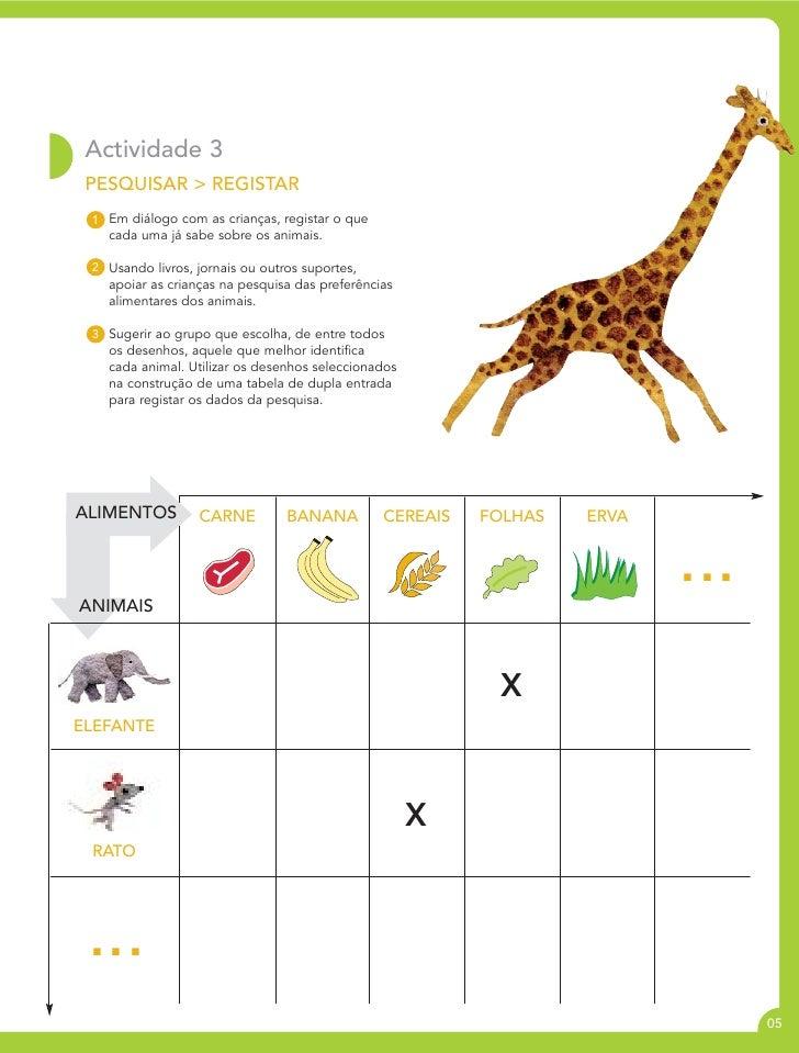 Actividade 3 PESQUISAR > REGISTAR 1 Em diálogo com as crianças, registar o que   cada uma já sabe sobre os animais. 2 Usan...