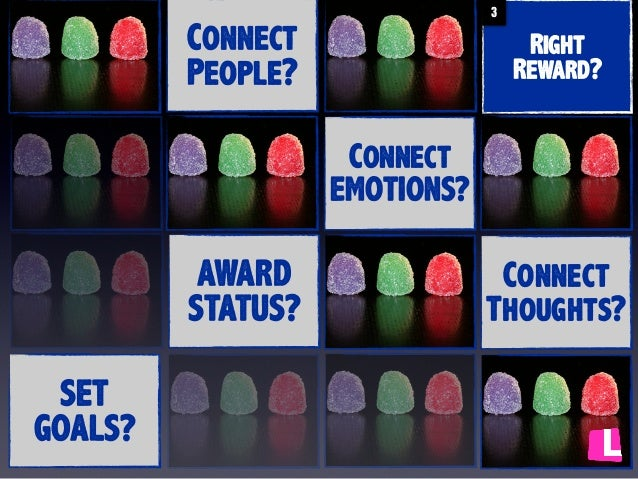 3  Connect People?  Right Reward?  Connect EMOTIONS?  AWARD STATUS? SET GOALS?  Connect Thoughts?