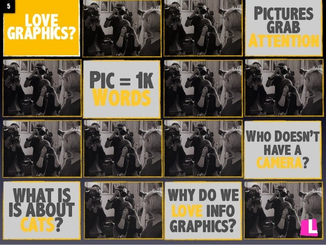 Pictures grab Attention  5  LOVE GRAPHICS?  Pic = 1k Words Who Doesn't have a CAMERA?  WHAT IS IS ABOUT CATS?  why do we l...