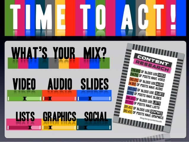 TIME TO ACT! What's YOUr MIX? VIDEO AUDIO SLIDES LISTs GRAPHICs SOCIAL