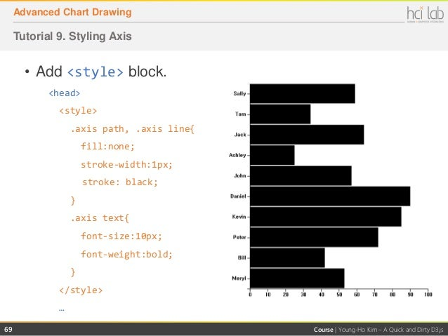 A Quick and Dirty D3 js Tutorial