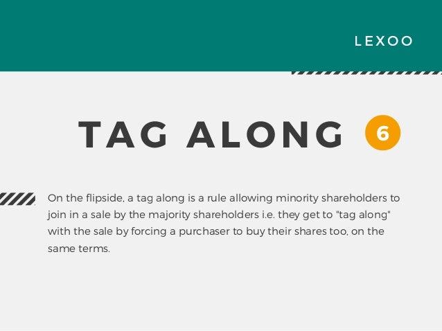 A quick guide to shareholder agreement jargon lexoo 7 platinumwayz