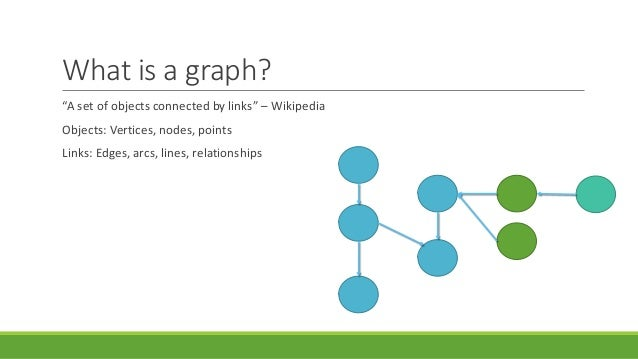 A quick review of Python and Graph Databases Slide 3