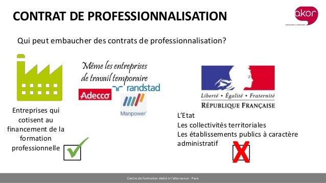 Contrat De Professionnalisation Qui Peut En Beneficier