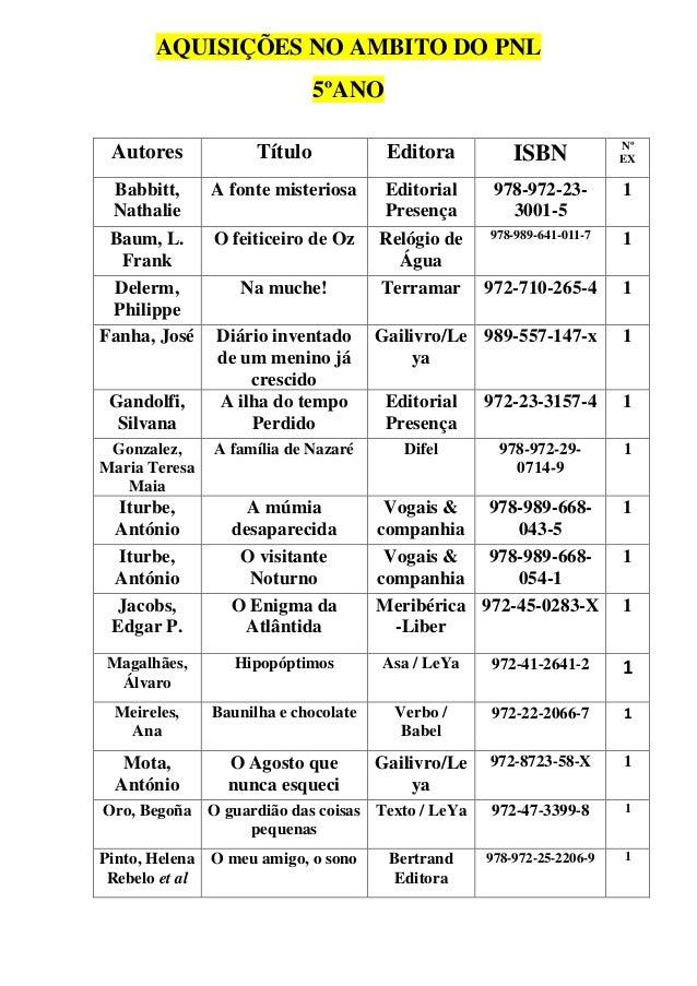 AQUISIÇÕES NO AMBITO DO PNL 5ºANO Autores  Título  Editora  ISBN  Nº EX  Babbitt, A fonte misteriosa Editorial 978-972-23N...