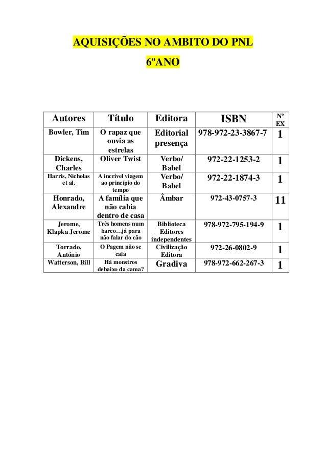 AQUISIÇÕES NO AMBITO DO PNL 6ºANO  Autores  Título  Editora  ISBN  Nº EX  Bowler, Tim  O rapaz que ouvia as estrelas Olive...