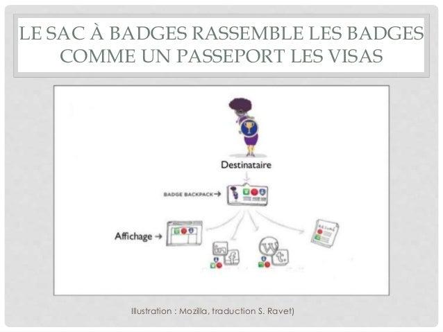 LE SAC À BADGES RASSEMBLE LES BADGES COMME UN PASSEPORT LES VISAS Illustration : Mozilla, traduction S. Ravet)