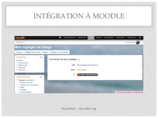 INTÉGRATION À MOODLE Illustration : Moodle.org