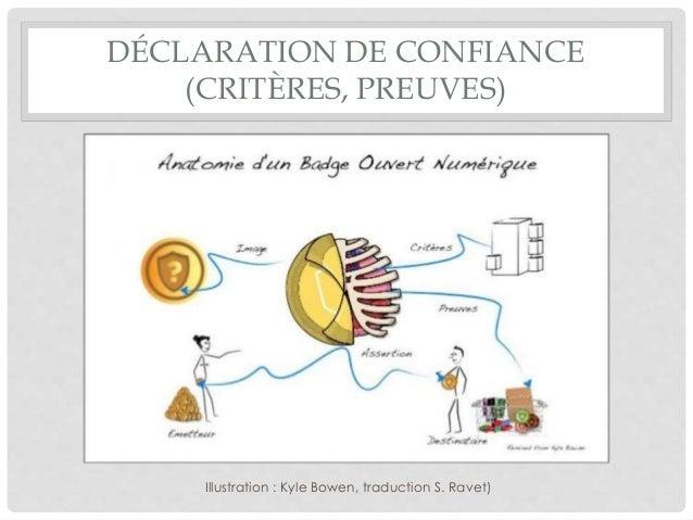 DÉCLARATION DE CONFIANCE (CRITÈRES, PREUVES) Illustration : Kyle Bowen, traduction S. Ravet)
