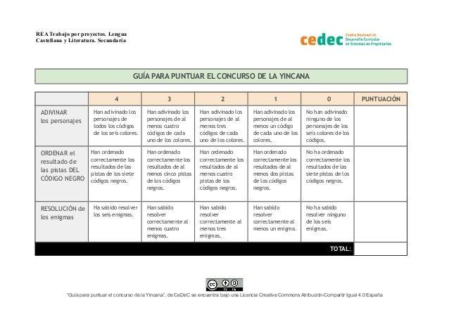 REA Trabajo por proyectos. Lengua Castellana y Literatura. Secundaria GUÍA PARA PUNTUAR EL CONCURSO DE LA YINCANA 4 3 2 1 ...