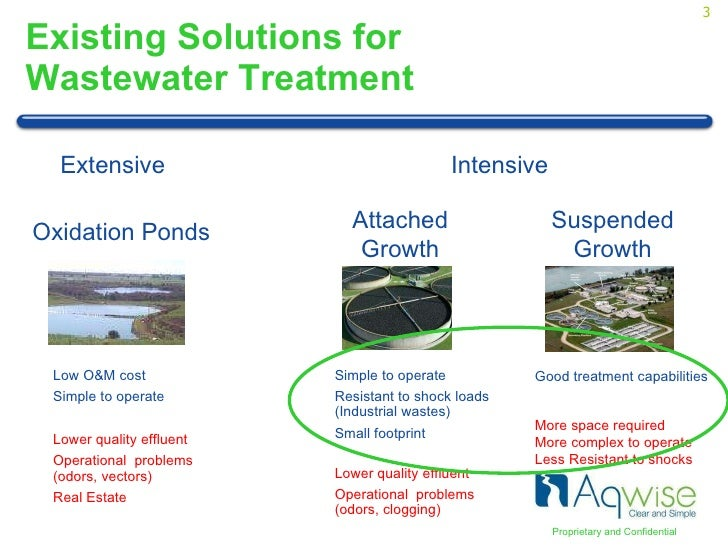 Aqwise is israel 39 s fastest growing technology company for Design of oxidation pond