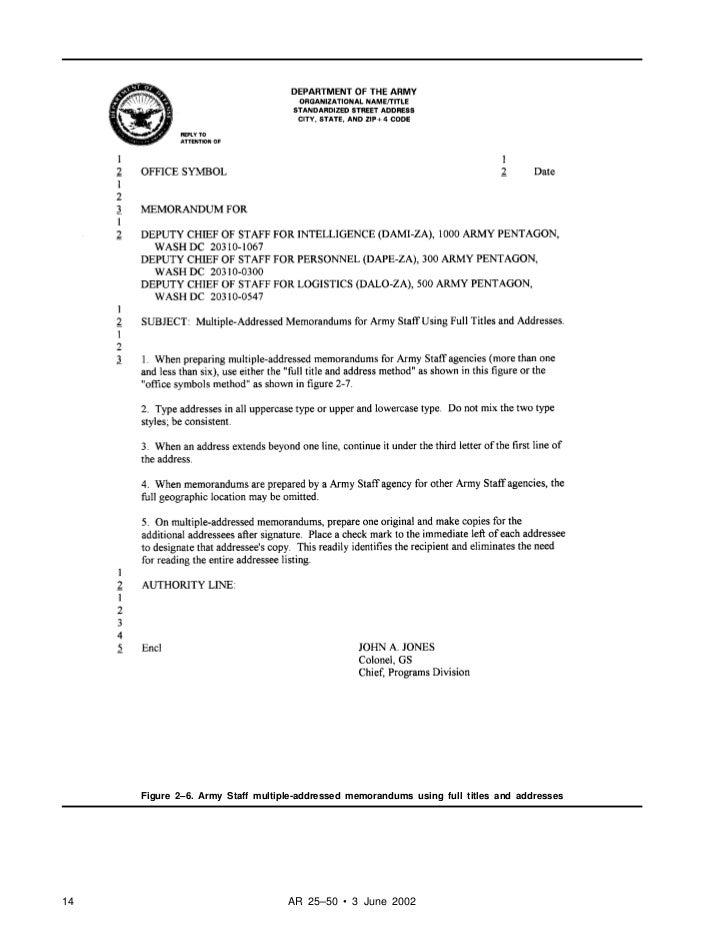 Ar army memo how to write a letter of intent with sample letters us ar altavistaventures Image collections