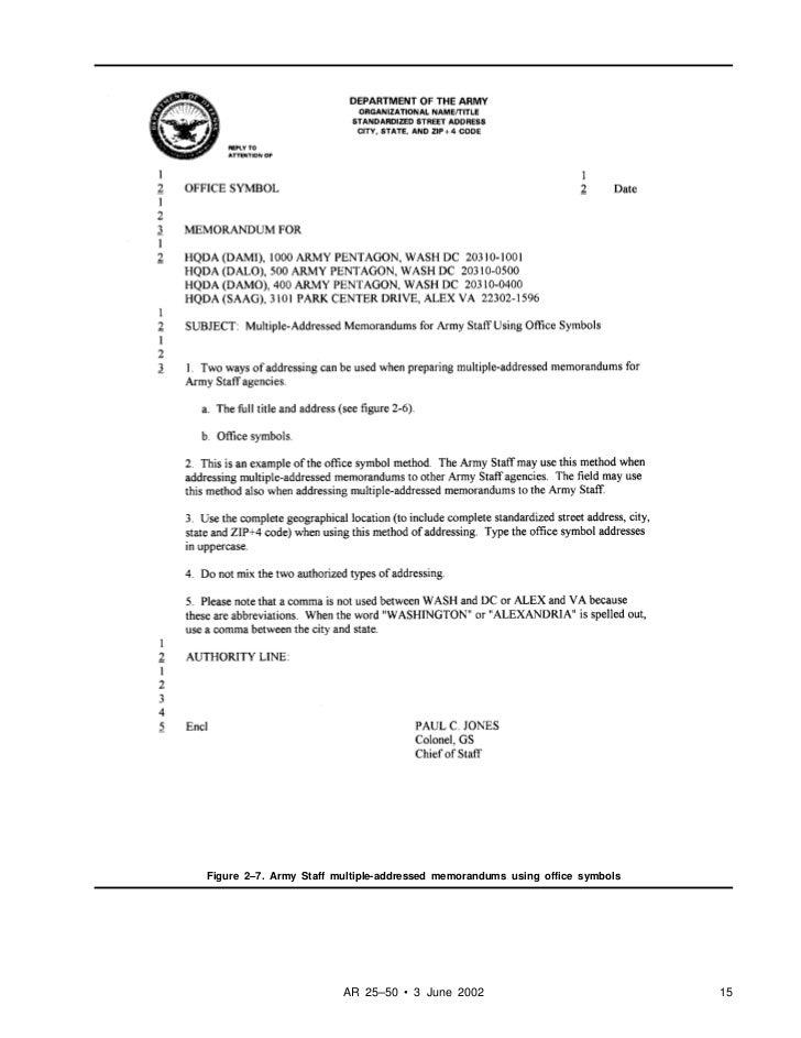 Wonderful Memorandum Army Template Ideas Resume Ideas