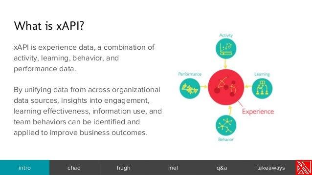 VR/AR + xAPI: Tracking Next-Gen Learning Slide 3