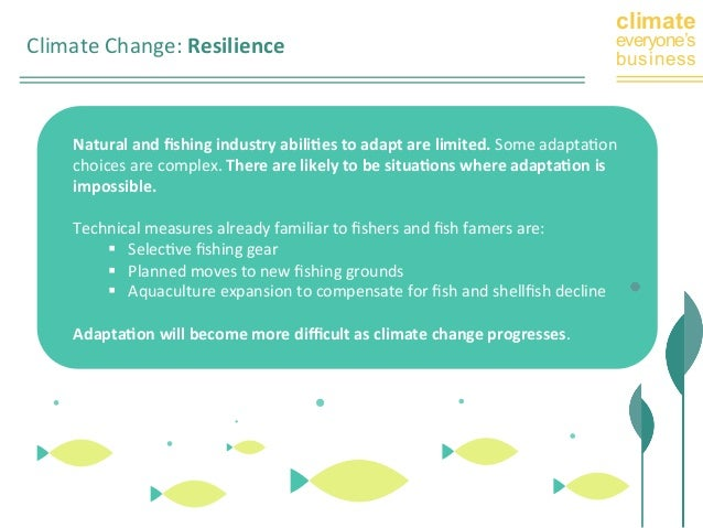 Aquaculture vs Climate Change