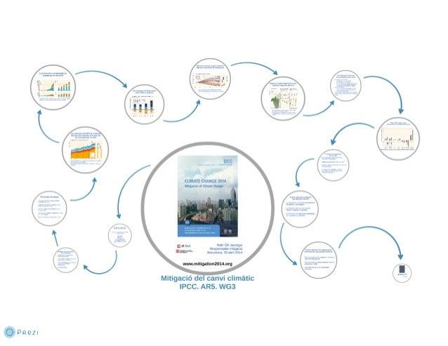 Mitigació del canvi climàtic. IPCC. AR5 - WG3
