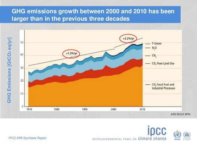 GHG emissions growth between 2000 and 2010 has been  larger than in the previous three decades  IPCC AR5 Synthesis Report ...