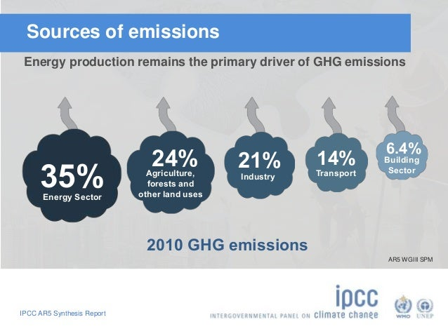 Sources of emissions  Energy production remains the primary driver of GHG emissions  35%  IPCC AR5 Synthesis Report  24% 2...