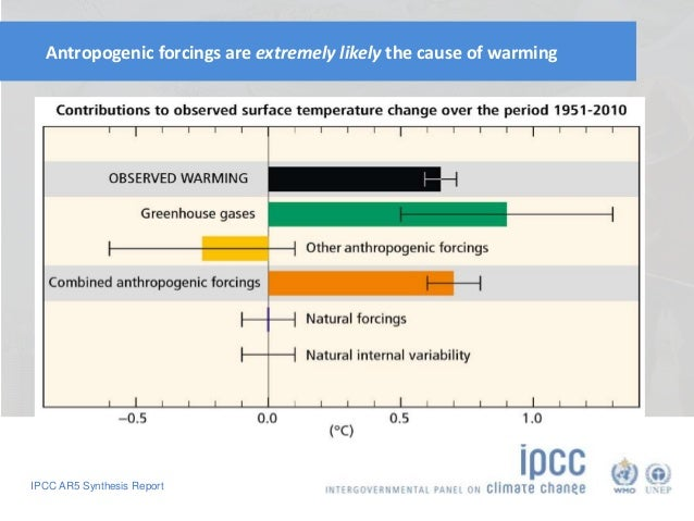 Antropogenic forcings are extremely likely the cause of warming  IPCC AR5 Synthesis Report