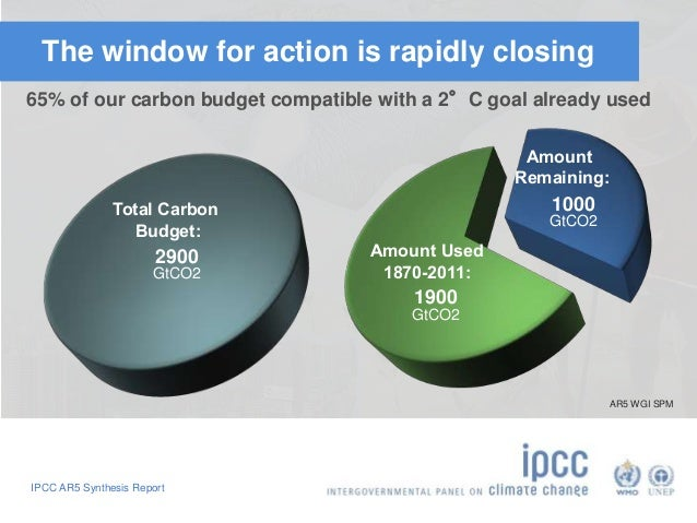 The window for action is rapidly closing  65% of our carbon budget compatible with a 2°C goal already used  IPCC AR5 Synth...