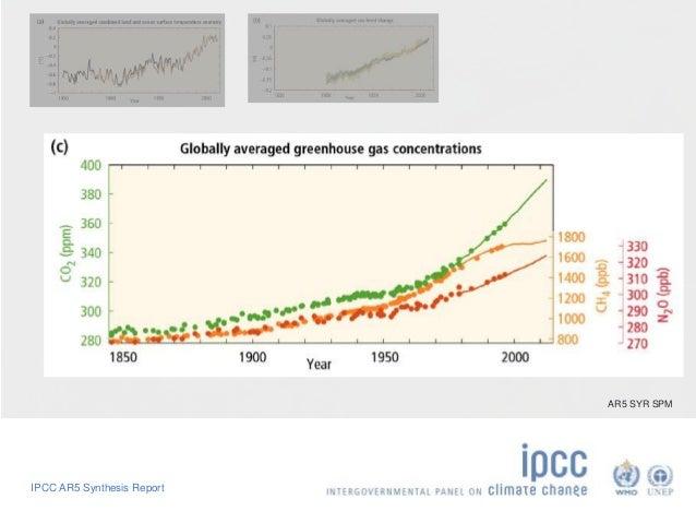 IPCC AR5 Synthesis Report  AR5 SYR SPM
