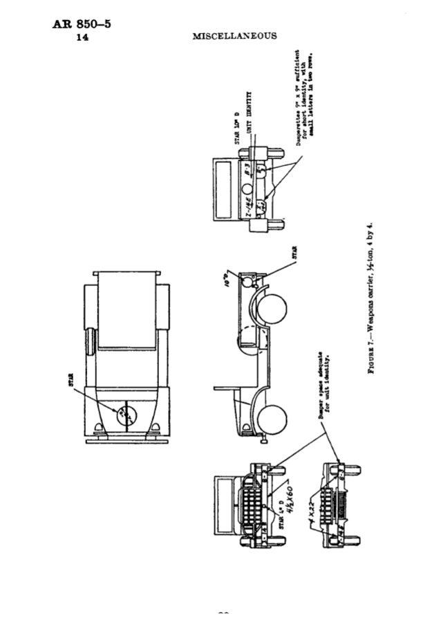 AR 850-5 14  IWISCELLANEOUS                  .  l 'lnliiiiifij v I          -153 I I'l'i: i;[I'L; _| ; _I-AIIIII Mir/ nun  ...