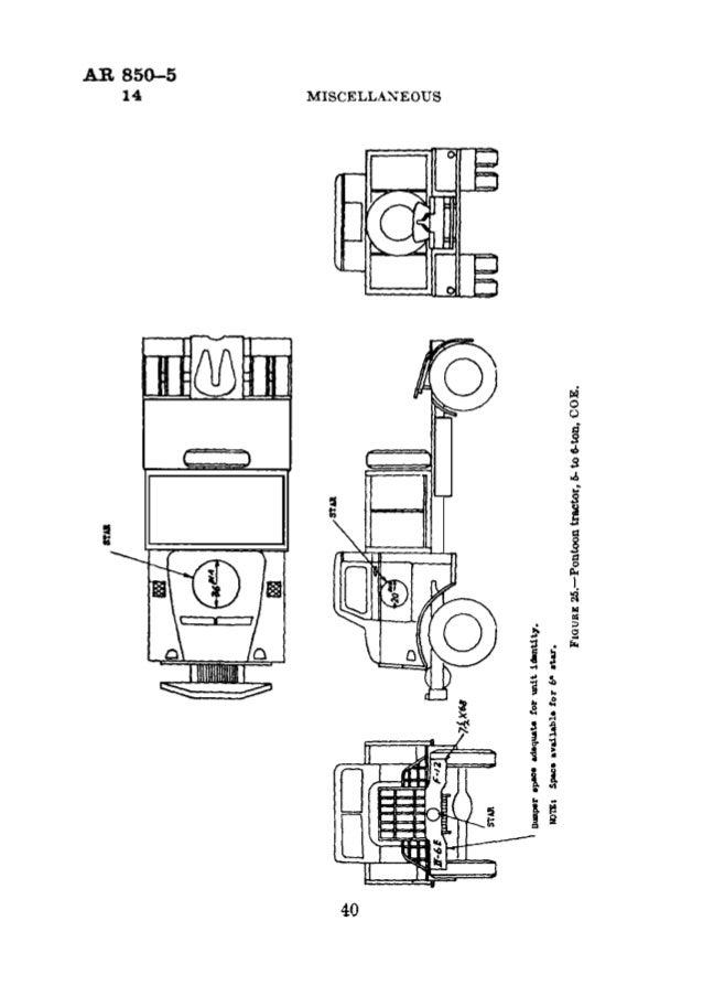 AR 850-5 14  MISCELLANEOUS  uupgg wane adnqunu for unit Ldwmuty.  D012: Spun unilablo.  for 6' nu.   noun:  25.—-Pontoon t...
