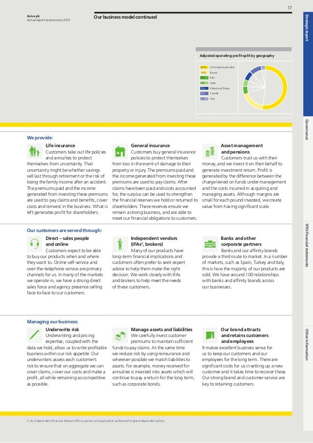 strategic management aviva plc report Our global presence and diverse range of investment strategies allow us to  on  18 august 2017 aviva investors joined a growing number of fund managers in.