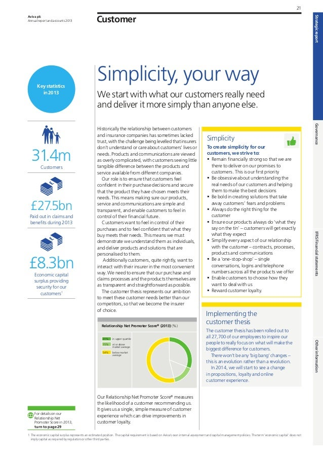 Aviva plc annual report and accounts 2013