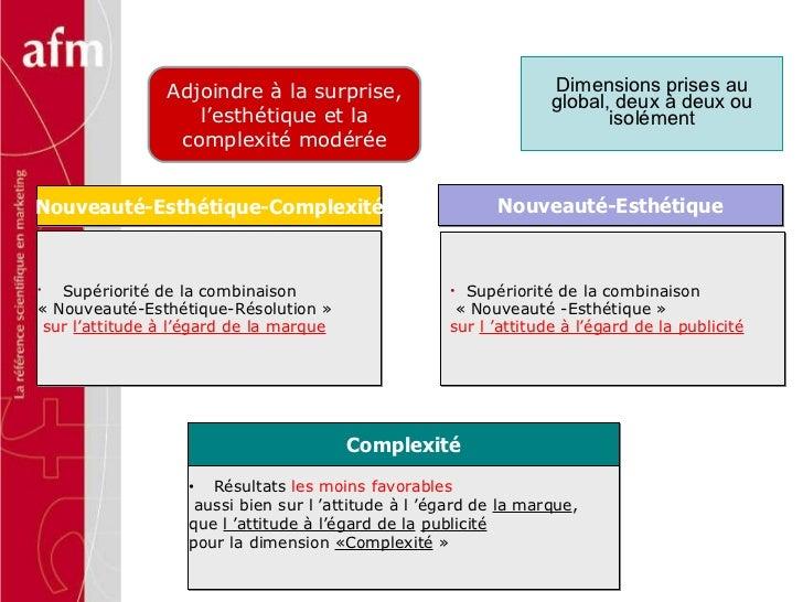 Nouveauté-Esthétique <ul><li>Supériorité de la combinaison </li></ul><ul><li>«Nouveauté -Esthétique»  </li></ul><ul><li>...