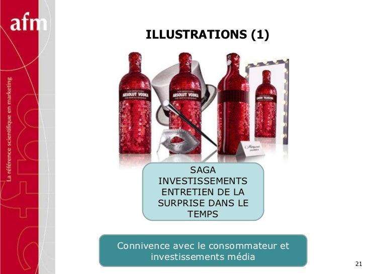 ILLUSTRATIONS (1) Connivence avec le consommateur et investissements média SAGA INVESTISSEMENTS ENTRETIEN DE LA SURPRISE D...