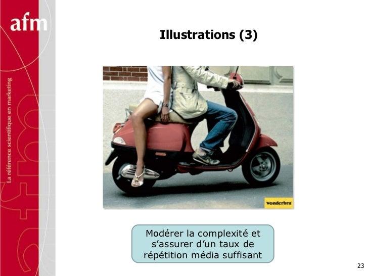 Illustrations (3) Modérer la complexité et s'assurer d'un taux de répétition média suffisant