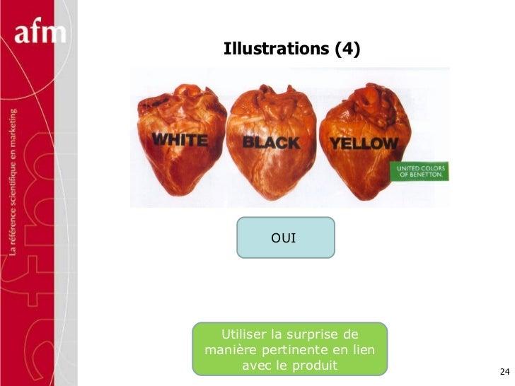 Illustrations (4) Utiliser la surprise de manière pertinente en lien avec le produit OUI