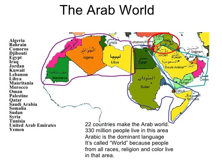 Introduction to the Arab world