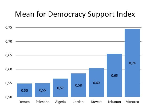 democracy in the arab world Welcome challenges to democracy is the blog of the democratic governance program at the ash center for democratic governance and innovation, harvard kennedy school.