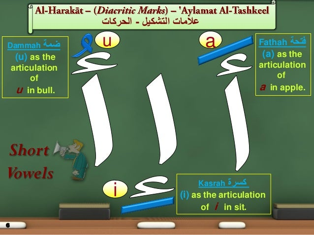 Arabic level-0-class-1